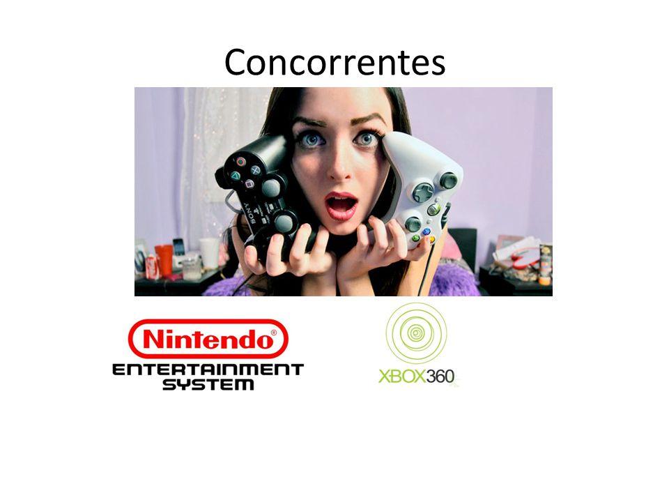 Concorrentes