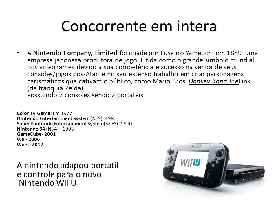 Concorrente em intera A Nintendo Company, Limited foi criada por Fusajiro Yamauchi em 1889 uma empresa japonesa produtora de jogo. É tida como o grand
