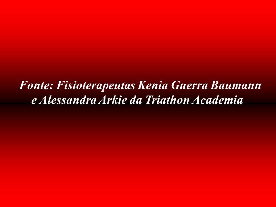 Fonte: Fisioterapeutas Kenia Guerra Baumann e Alessandra Arkie da Triathon Academia