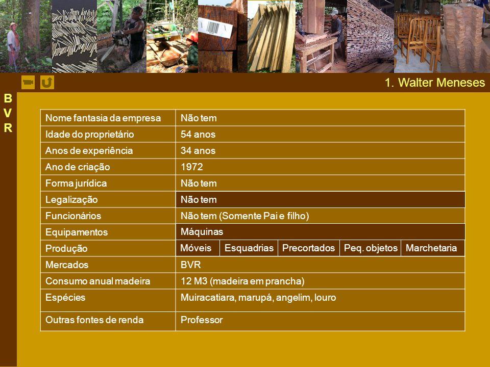 1. Walter Meneses BVRBVR Nome fantasia da empresaNão tem Idade do proprietário54 anos Anos de experiência34 anos Ano de criação1972 Forma jurídicaNão