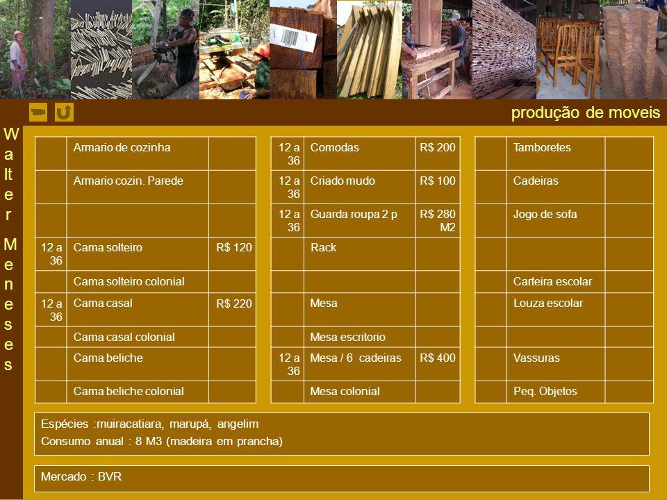 produção de moveis Armario de cozinha 12 a 36 Comodas R$ 200 Tamboretes Armario cozin.