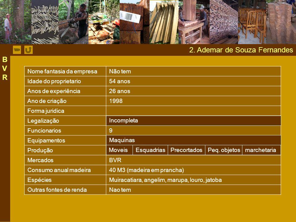 2. Ademar de Souza Fernandes Nome fantasia da empresaNão tem Idade do proprietario54 anos Anos de experiência26 anos Ano de criação1998 Forma juridica