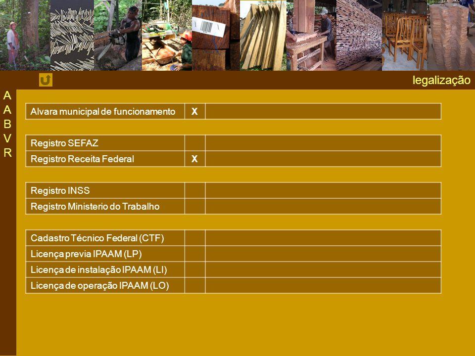 legalização Alvara municipal de funcionamentoX Registro SEFAZ Registro Receita FederalX Registro INSS Registro Ministerio do Trabalho Cadastro Técnico Federal (CTF) Licença previa IPAAM (LP) Licença de instalação IPAAM (LI) Licença de operação IPAAM (LO) AABVRAABVR