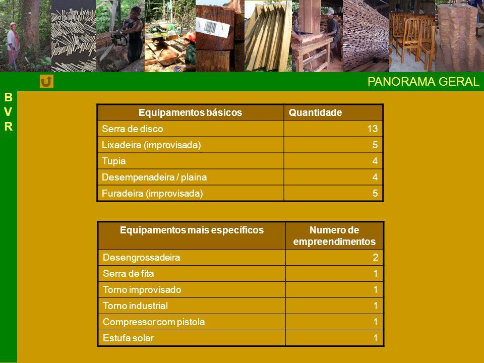 produção de moveis Armario de cozinha 4 p ComodasTaboretes Armario cozin.