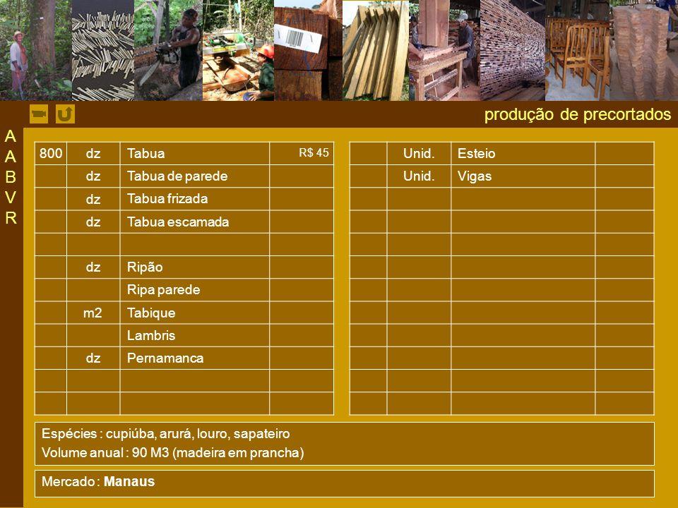 produção de precortados 800dz Tabua R$ 45 Unid.Esteio dz Tabua de parede Unid.