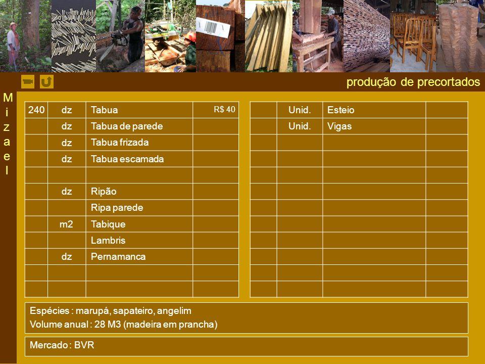produção de precortados 240dz Tabua R$ 40 Unid.Esteio dz Tabua de parede Unid.