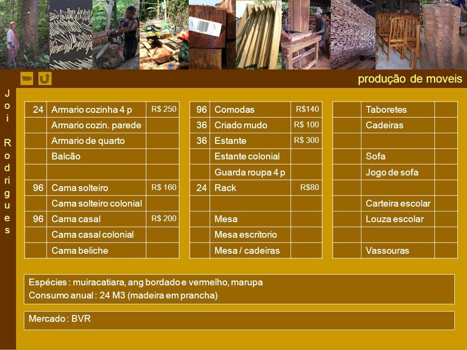 produção de moveis 24 Armario cozinha 4 p R$ 250 96 Comodas R$140 Taboretes Armario cozin.