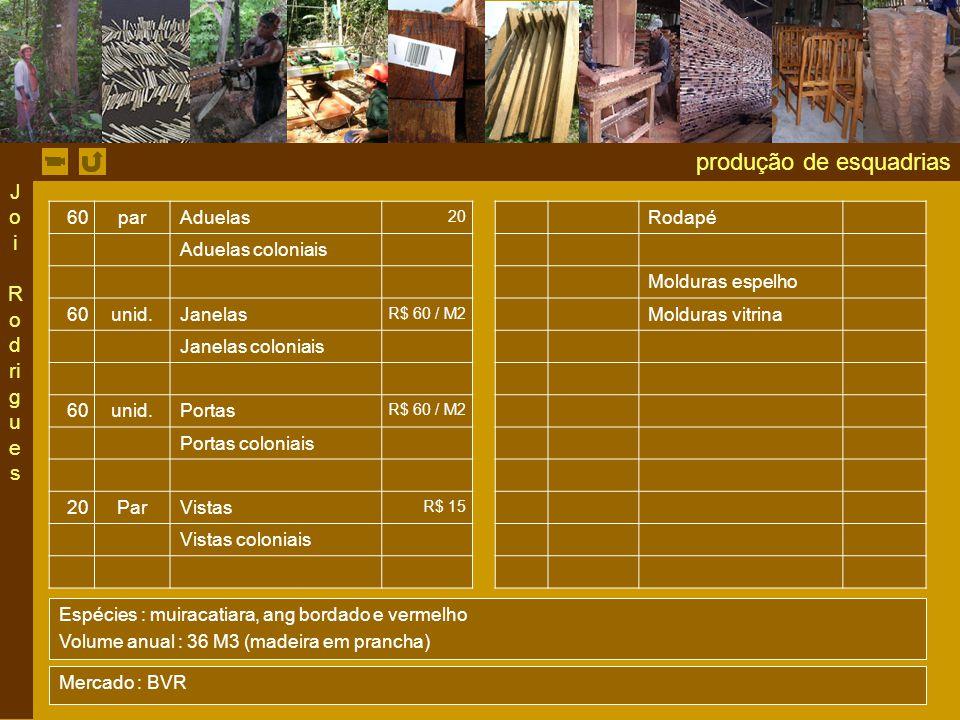 produção de esquadrias 60par Aduelas 20 Rodapé Aduelas coloniais Molduras espelho 60unid.