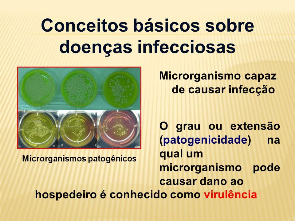 Conceitos básicos sobre doenças infecciosas Microrganismos patogênicos Microrganismo capaz de causar infecção O grau ou extensão (patogenicidade) na q