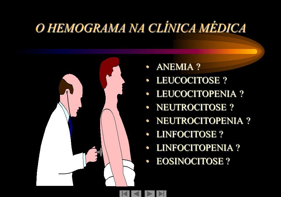 O HEMOGRAMA NA CLÍNICA MÉDICA ANEMIA ? ANEMIA ? LEUCOCITOSE ? LEUCOCITOSE ? LEUCOCITOPENIA ? LEUCOCITOPENIA ? NEUTROCITOSE ? NEUTROCITOSE ? NEUTROCITO