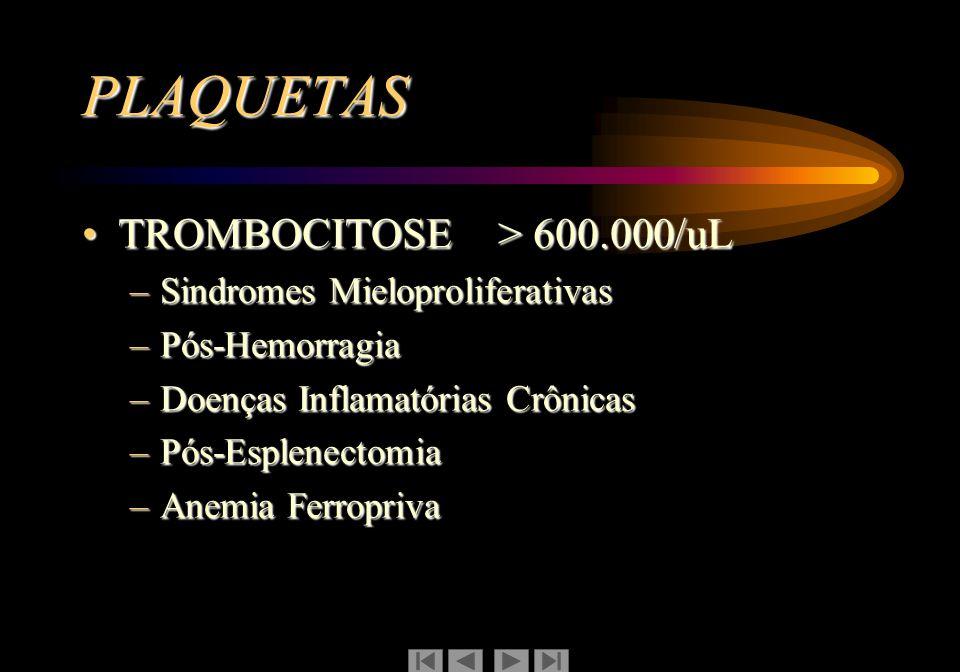 PLAQUETAS TROMBOCITOSE > 600.000/uLTROMBOCITOSE > 600.000/uL –Sindromes Mieloproliferativas –Pós-Hemorragia –Doenças Inflamatórias Crônicas –Pós-Esple