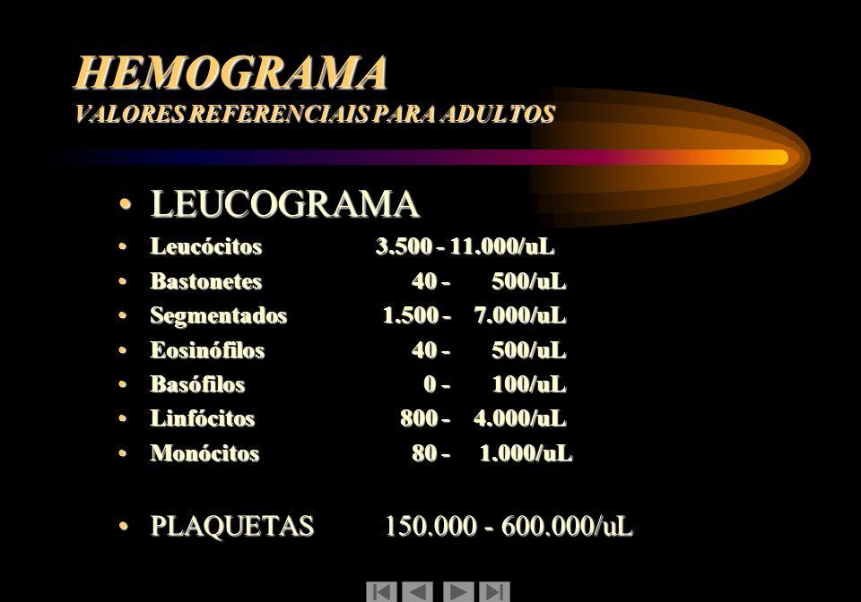 HEMOGRAMA VALORES REFERENCIAIS PARA ADULTOS LEUCOGRAMALEUCOGRAMA Leucócitos 3.500 - 11.000/uLLeucócitos 3.500 - 11.000/uL Bastonetes 40 - 500/uLBaston