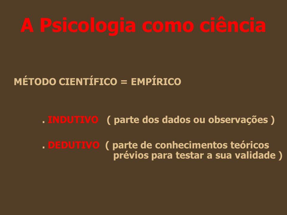 A Psicologia como ciência MÉTODO CIENTÍFICO = EMPÍRICO. INDUTIVO ( parte dos dados ou observações ). DEDUTIVO ( parte de conhecimentos teóricos prévio