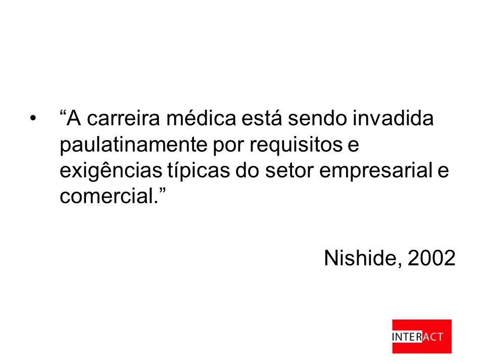 A carreira médica está sendo invadida paulatinamente por requisitos e exigências típicas do setor empresarial e comercial.