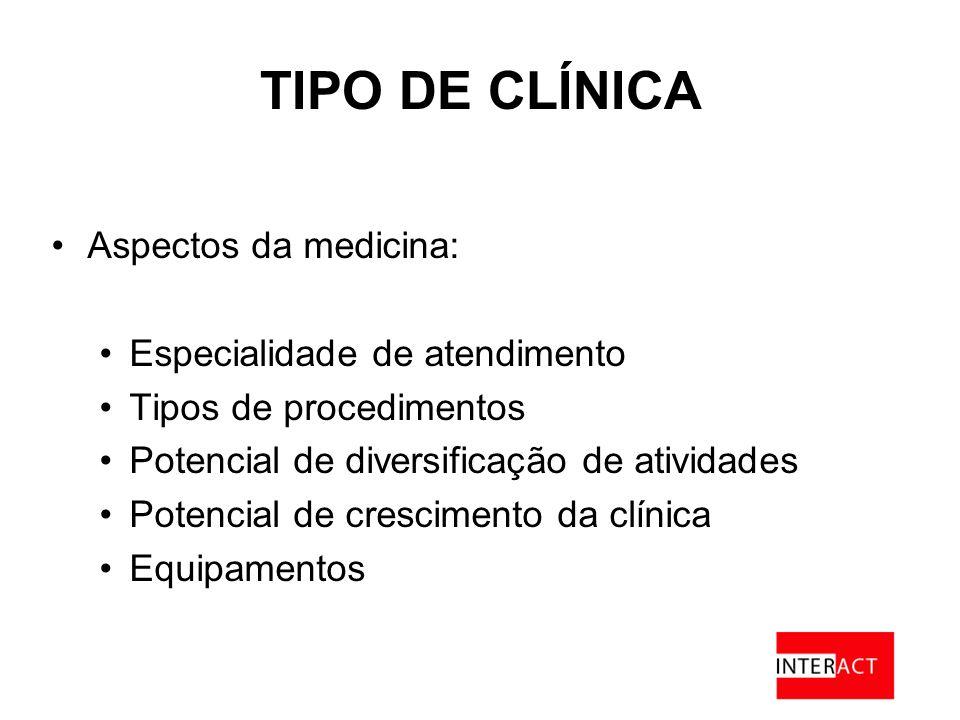 TIPO DE CLÍNICA Aspectos da medicina: Especialidade de atendimento Tipos de procedimentos Potencial de diversificação de atividades Potencial de crescimento da clínica Equipamentos