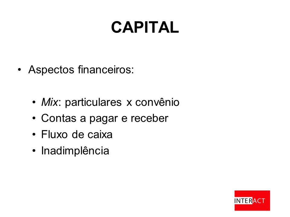 CAPITAL Aspectos financeiros: Mix: particulares x convênio Contas a pagar e receber Fluxo de caixa Inadimplência