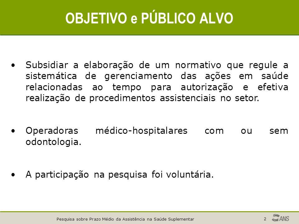 Pesquisa sobre Prazo Médio da Assistência na Saúde Suplementar 2 OBJETIVO e PÚBLICO ALVO Subsidiar a elaboração de um normativo que regule a sistemáti
