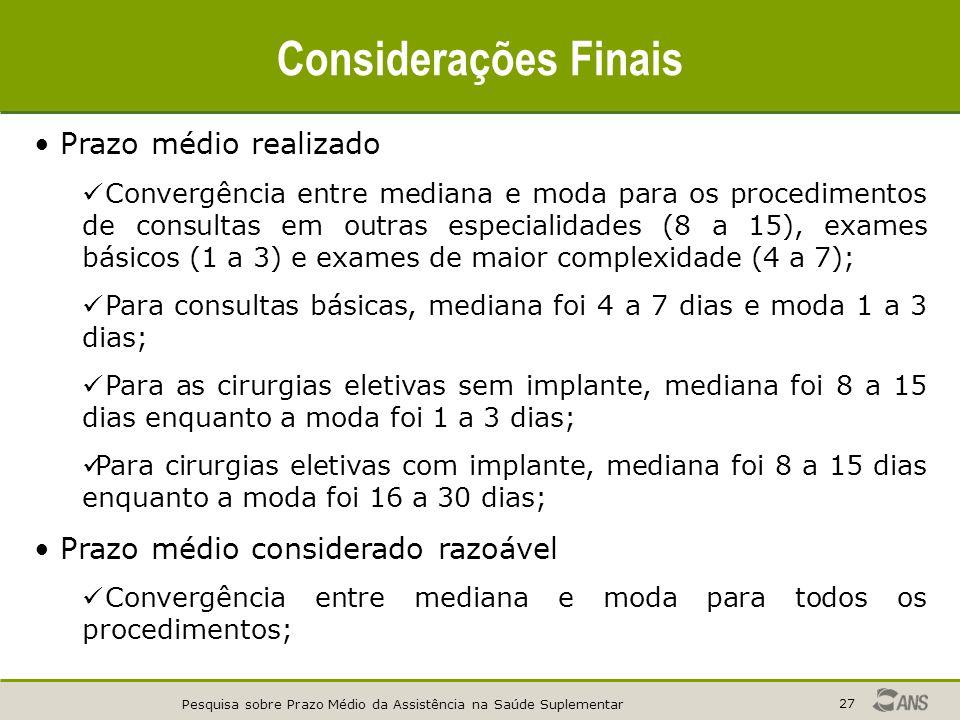 Pesquisa sobre Prazo Médio da Assistência na Saúde Suplementar 27 Considerações Finais Prazo médio realizado Convergência entre mediana e moda para os