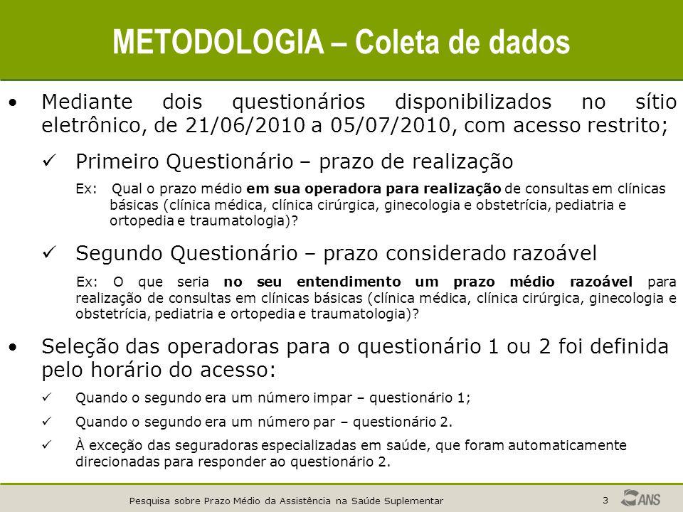 Pesquisa sobre Prazo Médio da Assistência na Saúde Suplementar 3 METODOLOGIA – Coleta de dados Mediante dois questionários disponibilizados no sítio e