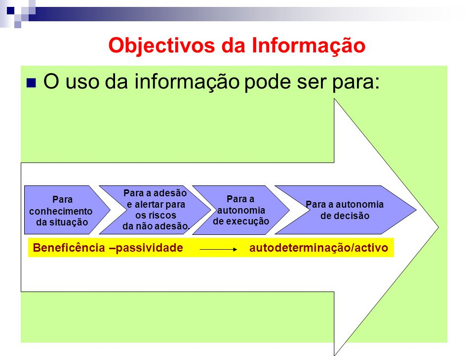 Objectivos da Informação O uso da informação pode ser para: Beneficência –passividade autodeterminação/activo Para conhecimento da situação Para a ade
