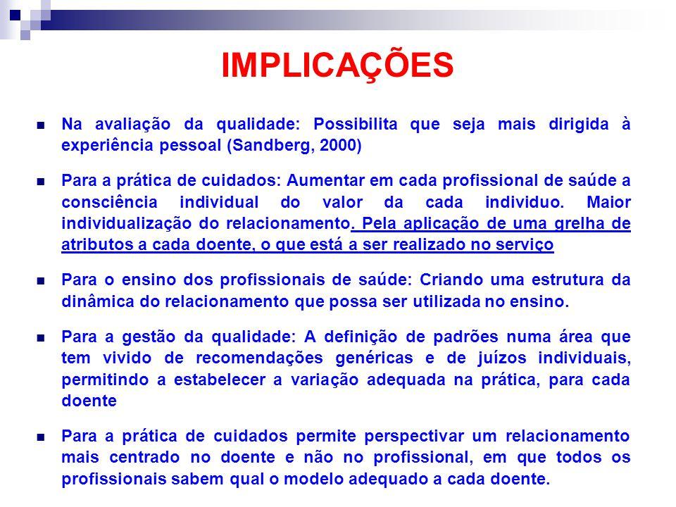 IMPLICAÇÕES Na avaliação da qualidade: Possibilita que seja mais dirigida à experiência pessoal (Sandberg, 2000) Para a prática de cuidados: Aumentar