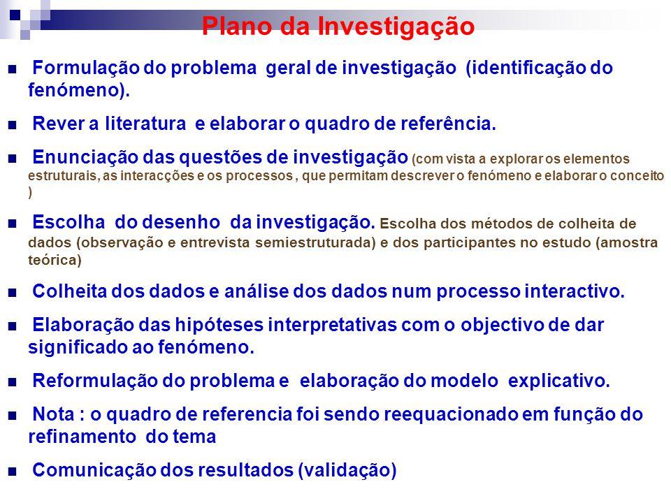 Plano da Investigação Formulação do problema geral de investigação (identificação do fenómeno). Rever a literatura e elaborar o quadro de referência.