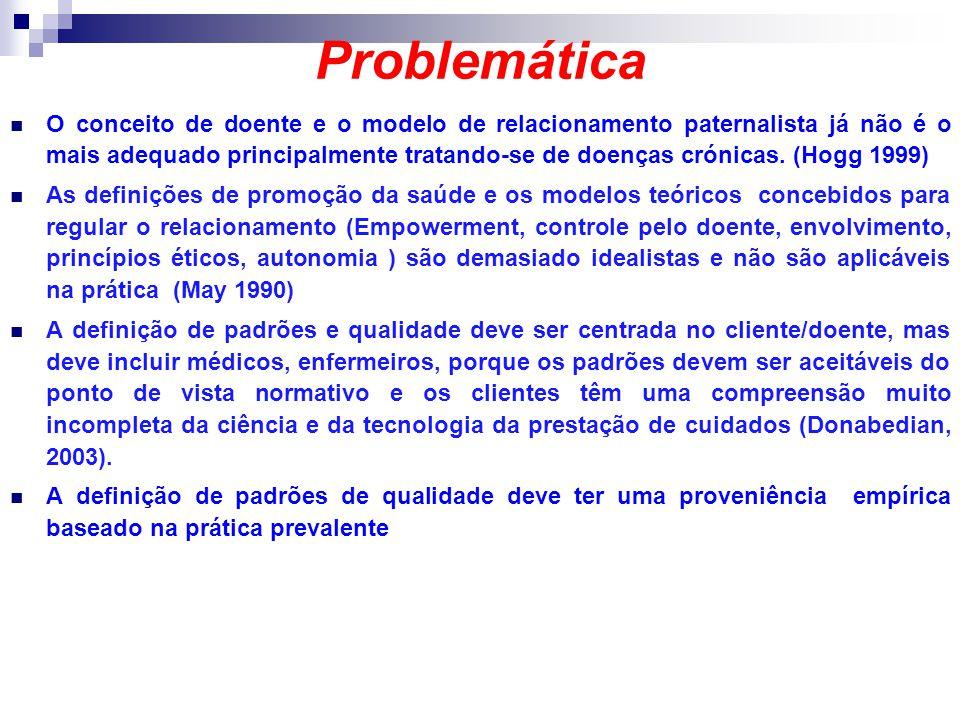 Problemática O conceito de doente e o modelo de relacionamento paternalista já não é o mais adequado principalmente tratando-se de doenças crónicas. (