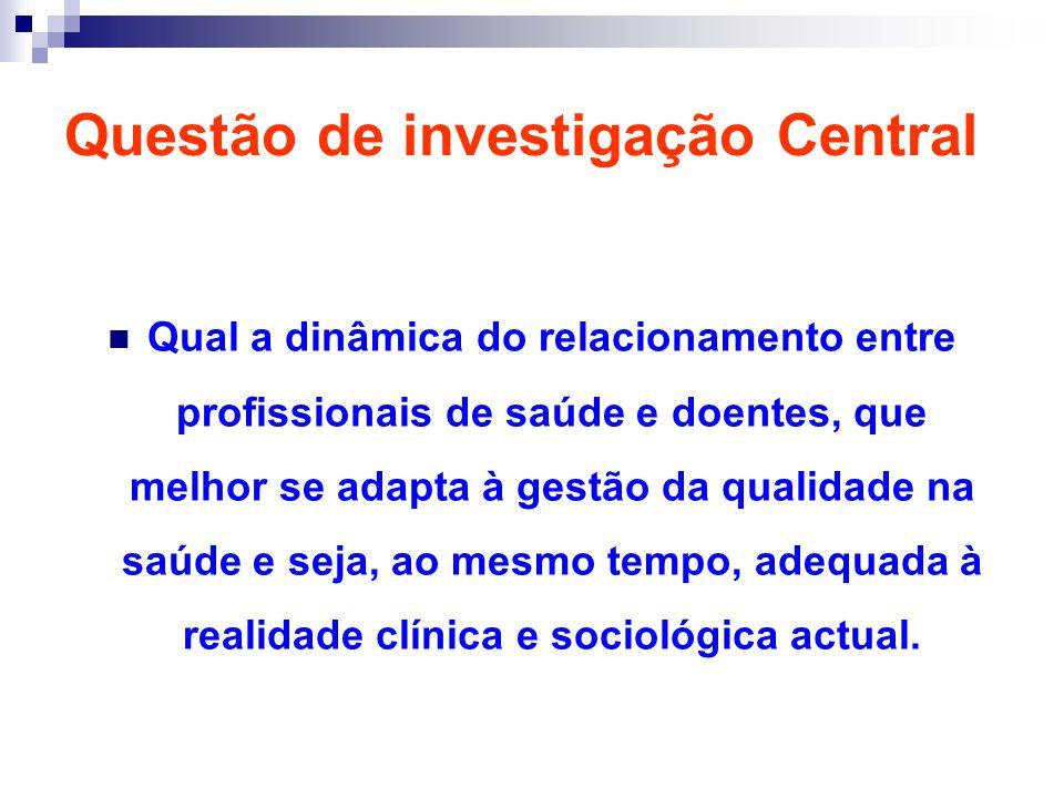Questão de investigação Central Qual a dinâmica do relacionamento entre profissionais de saúde e doentes, que melhor se adapta à gestão da qualidade n