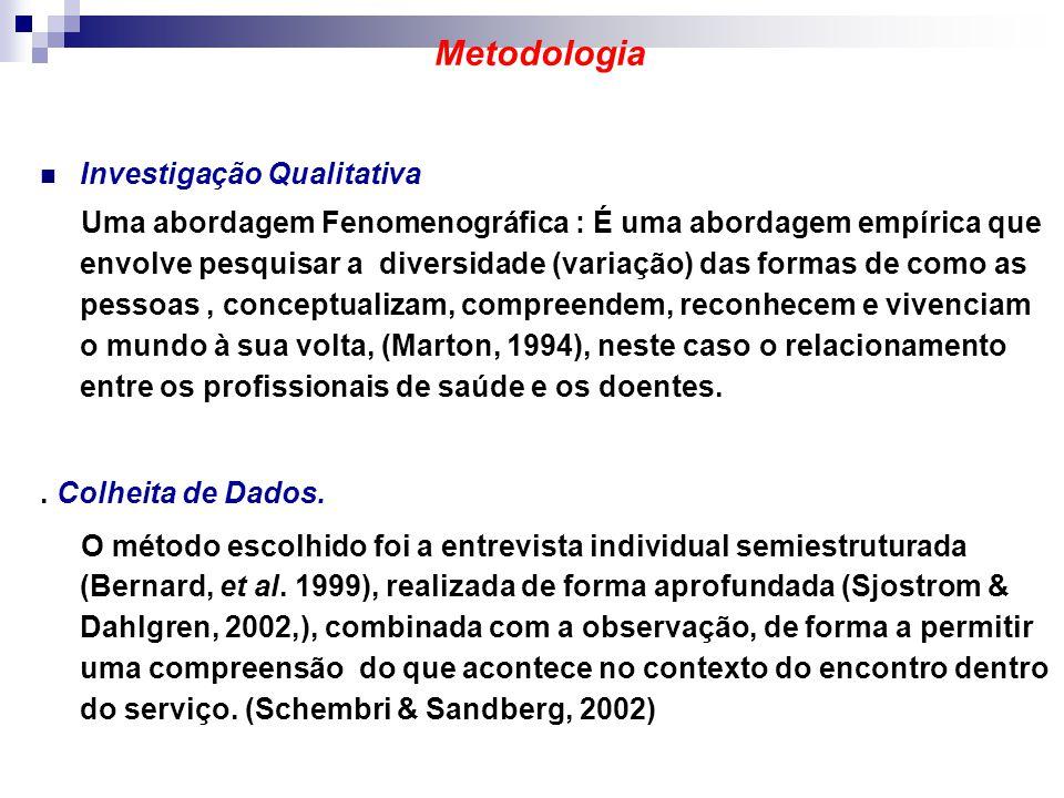 Metodologia Investigação Qualitativa Uma abordagem Fenomenográfica : É uma abordagem empírica que envolve pesquisar a diversidade (variação) das forma