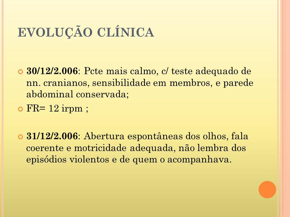 EVOLUÇÃO CLÍNICA 30/12/2.006 : Pcte mais calmo, c/ teste adequado de nn.