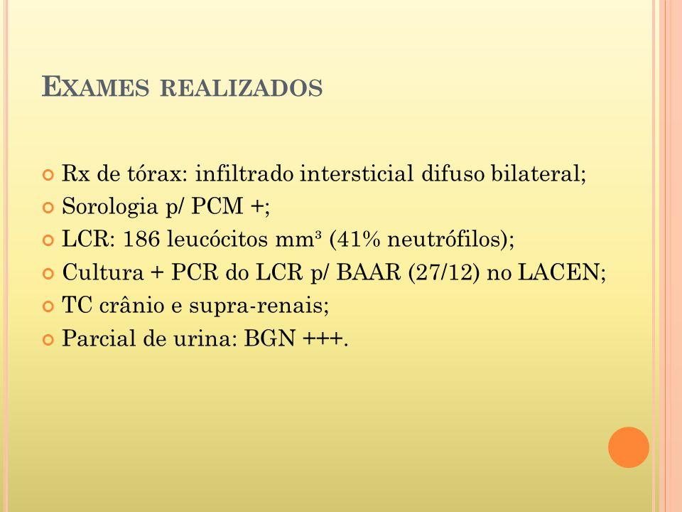 E XAMES REALIZADOS Rx de tórax: infiltrado intersticial difuso bilateral; Sorologia p/ PCM +; LCR: 186 leucócitos mm³ (41% neutrófilos); Cultura + PCR do LCR p/ BAAR (27/12) no LACEN; TC crânio e supra-renais; Parcial de urina: BGN +++.
