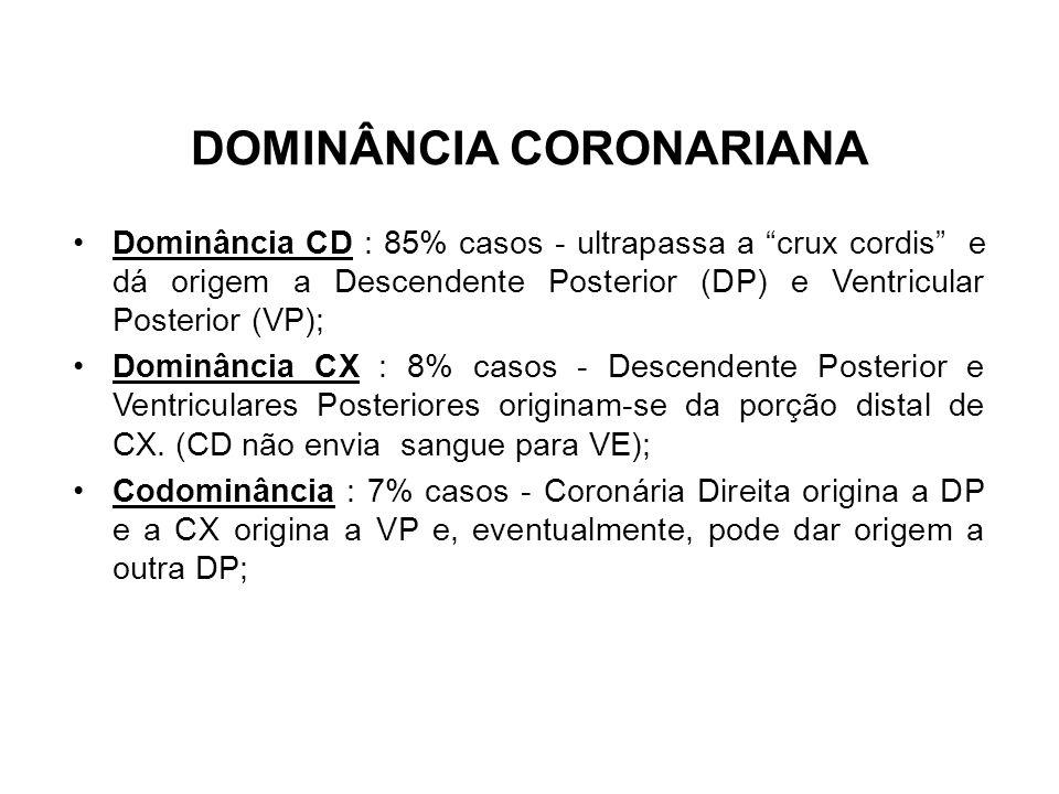 DOMINÂNCIA CORONARIANA Dominância CD : 85% casos - ultrapassa a crux cordis e dá origem a Descendente Posterior (DP) e Ventricular Posterior (VP); Dom
