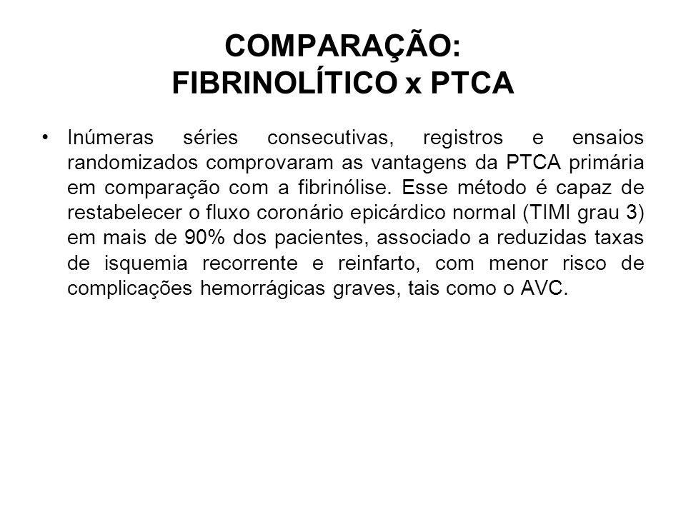 COMPARAÇÃO: FIBRINOLÍTICO x PTCA Inúmeras séries consecutivas, registros e ensaios randomizados comprovaram as vantagens da PTCA primária em comparaçã