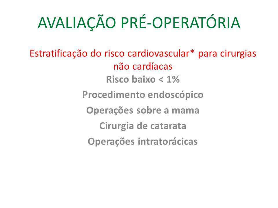 AVALIAÇÃO PRÉ-OPERATÓRIA Estratificação do risco cardiovascular* para cirurgias não cardíacas Risco baixo < 1% Procedimento endoscópico Operações sobre a mama Cirurgia de catarata Operações intratorácicas
