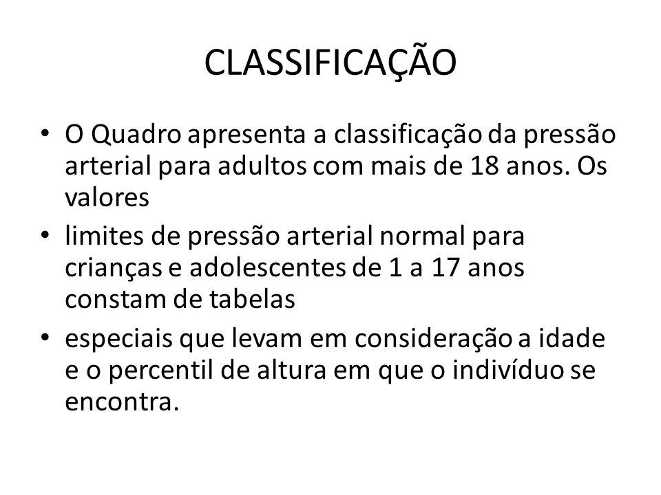 CLASSIFICAÇÃO O Quadro apresenta a classificação da pressão arterial para adultos com mais de 18 anos. Os valores limites de pressão arterial normal p
