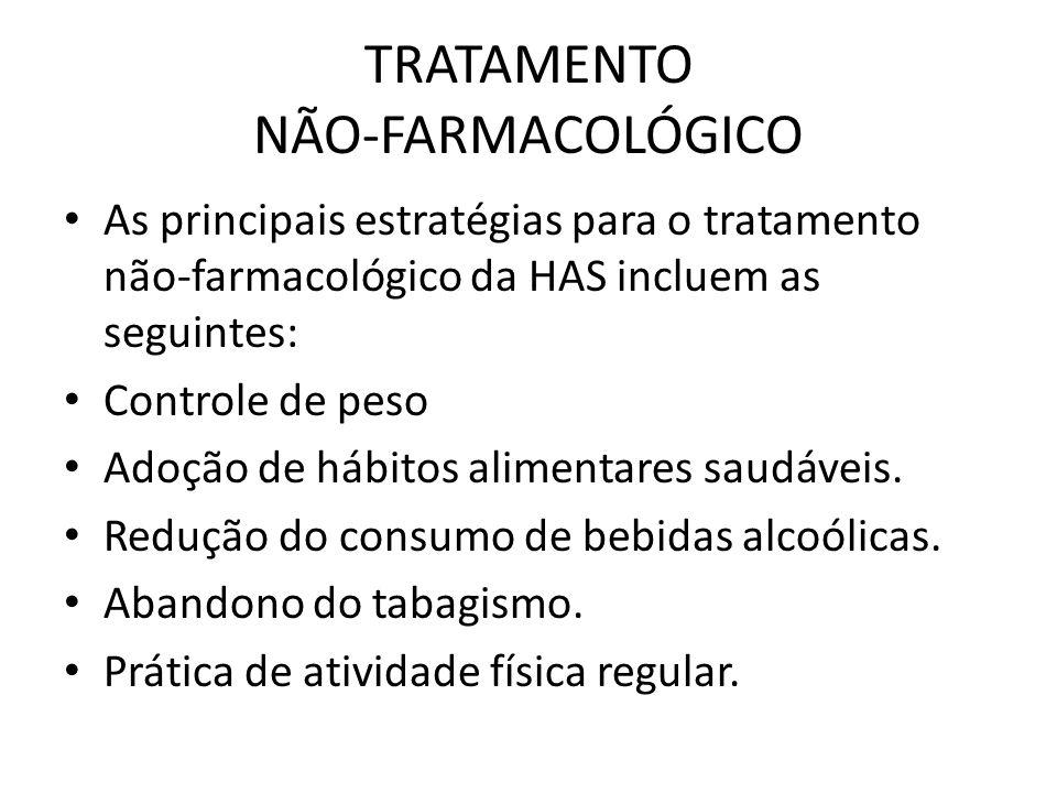 TRATAMENTO NÃO-FARMACOLÓGICO As principais estratégias para o tratamento não-farmacológico da HAS incluem as seguintes: Controle de peso Adoção de háb