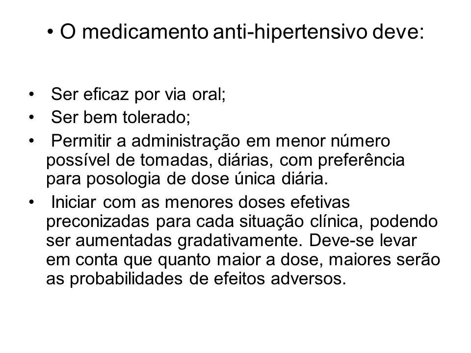 O medicamento anti-hipertensivo deve: Ser eficaz por via oral; Ser bem tolerado; Permitir a administração em menor número possível de tomadas, diárias