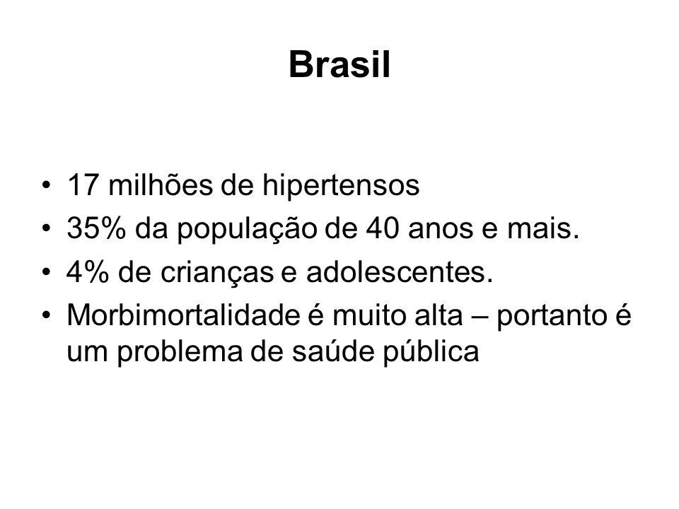 Brasil 17 milhões de hipertensos 35% da população de 40 anos e mais. 4% de crianças e adolescentes. Morbimortalidade é muito alta – portanto é um prob