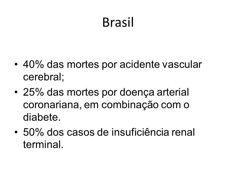 Brasil 40% das mortes por acidente vascular cerebral; 25% das mortes por doença arterial coronariana, em combinação com o diabete. 50% dos casos de in
