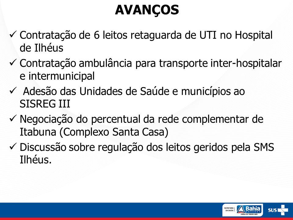 AVANÇOS Contratação de 6 leitos retaguarda de UTI no Hospital de Ilhéus Contratação ambulância para transporte inter-hospitalar e intermunicipal Adesã