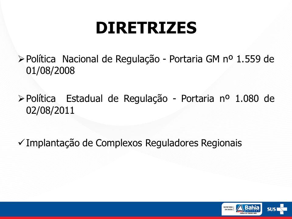 DIRETRIZES Política Nacional de Regulação - Portaria GM nº 1.559 de 01/08/2008 Política Estadual de Regulação - Portaria nº 1.080 de 02/08/2011 Implan