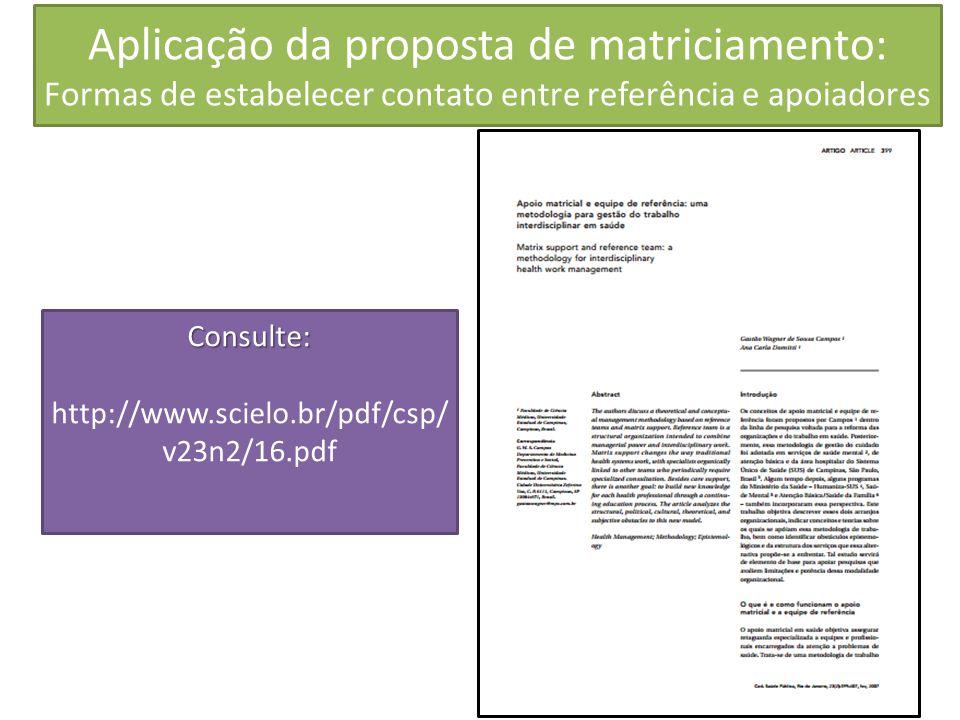 Aplicação da proposta de matriciamento: Formas de estabelecer contato entre referência e apoiadores Consulte: http://www.scielo.br/pdf/csp/ v23n2/16.p