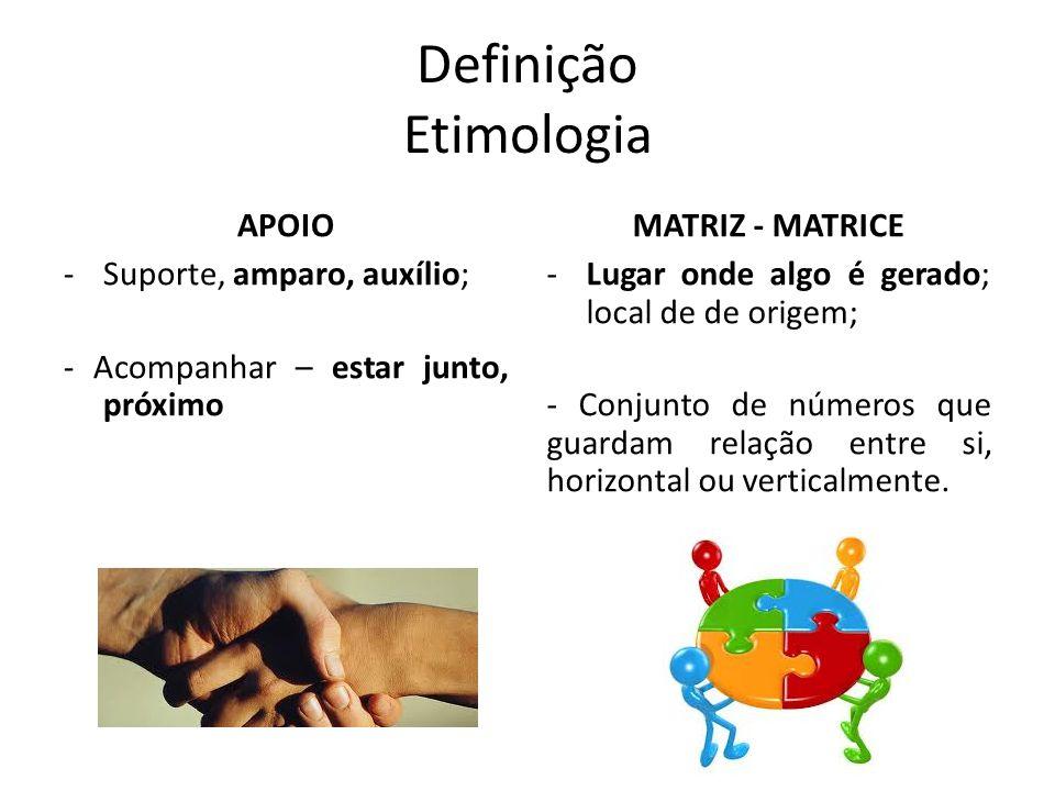 Definição Etimologia APOIO -Suporte, amparo, auxílio; - Acompanhar – estar junto, próximo MATRIZ - MATRICE -Lugar onde algo é gerado; local de de orig