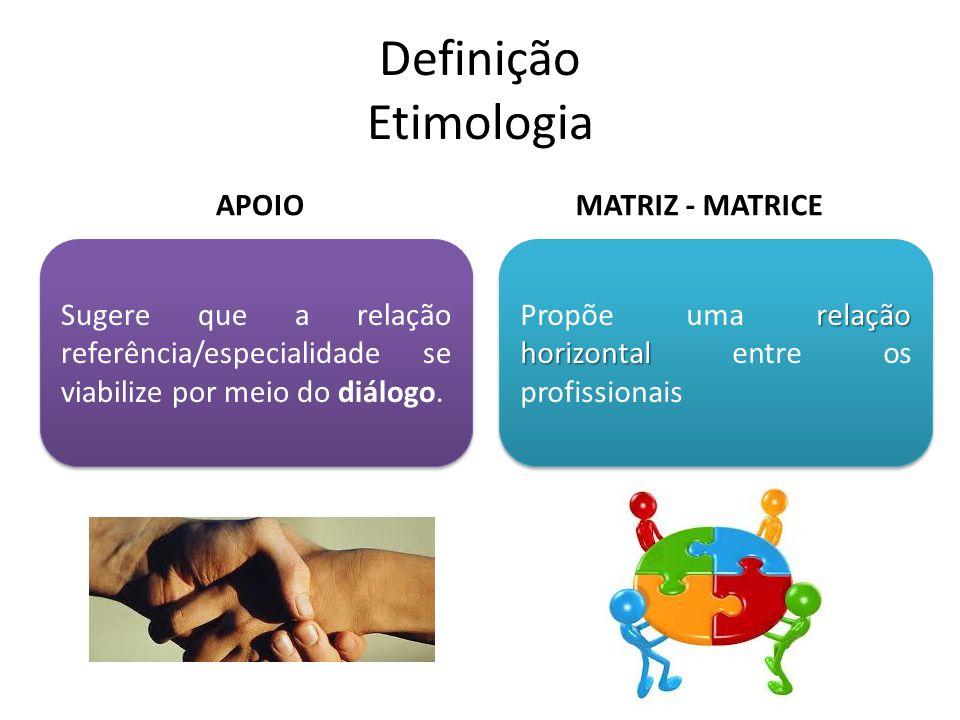 Definição Etimologia APOIOMATRIZ - MATRICE Sugere que a relação referência/especialidade se viabilize por meio do diálogo. relação horizontal Propõe u