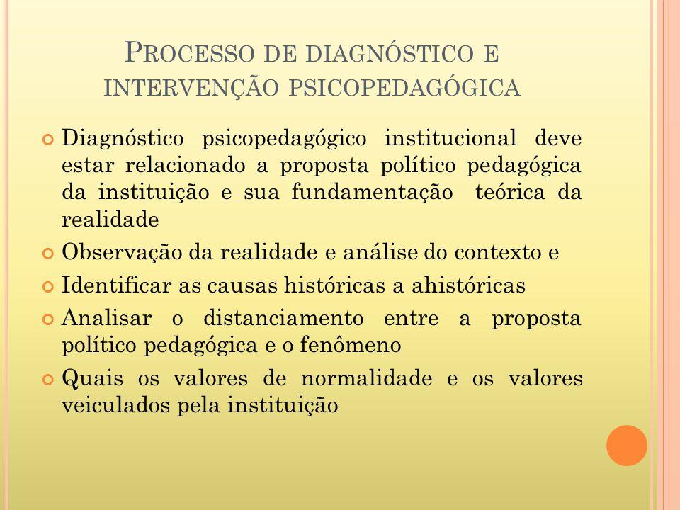 P ROCESSO DE DIAGNÓSTICO E INTERVENÇÃO PSICOPEDAGÓGICA Diagnóstico psicopedagógico institucional deve estar relacionado a proposta político pedagógica