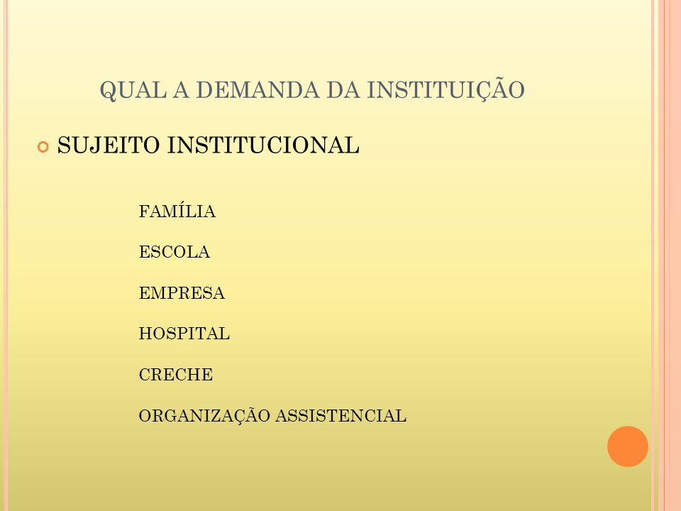 QUAL A DEMANDA DA INSTITUIÇÃO SUJEITO INSTITUCIONAL FAMÍLIA ESCOLA EMPRESA HOSPITAL CRECHE ORGANIZAÇÃO ASSISTENCIAL
