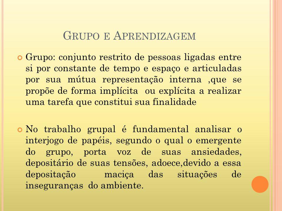 G RUPO E A PRENDIZAGEM Grupo: conjunto restrito de pessoas ligadas entre si por constante de tempo e espaço e articuladas por sua mútua representação