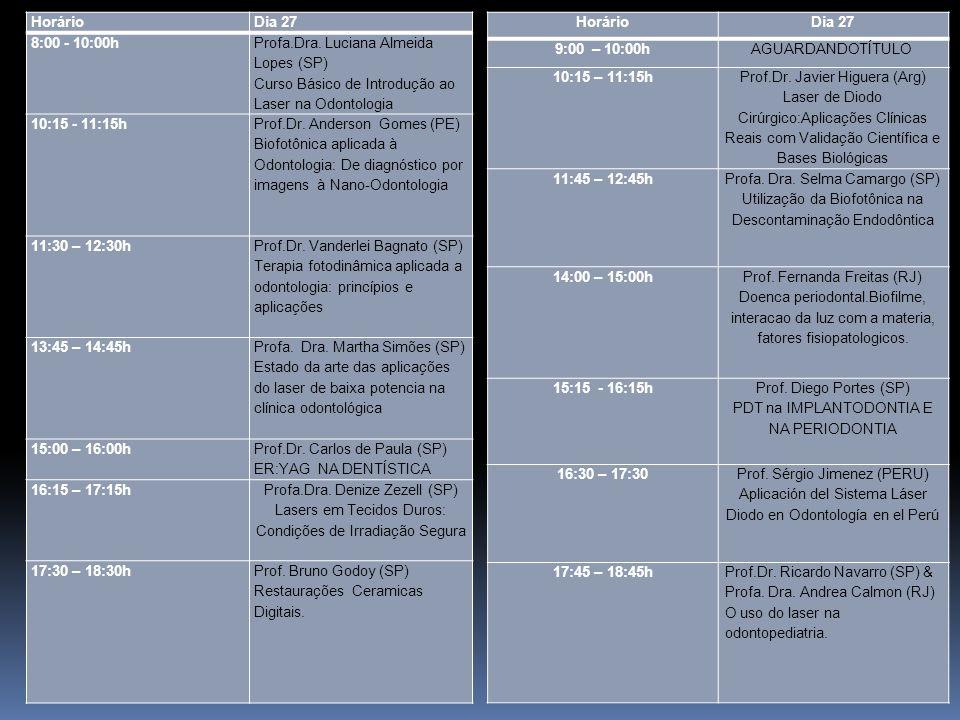 HorárioDia 27 8:00 - 10:00h Profa.Dra. Luciana Almeida Lopes (SP) Curso Básico de Introdução ao Laser na Odontologia 10:15 - 11:15h Prof.Dr. Anderson