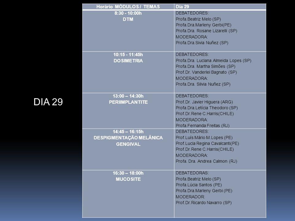 Horário MÓDULOS / TEMASDia 29 8:30 - 10:00h DTM DEBATEDORES: Profa.Beatriz Melo (SP) Profa.Dra.Marleny Gerbi(PE) Profa.Dra. Rosane Lizarelli (SP) MODE