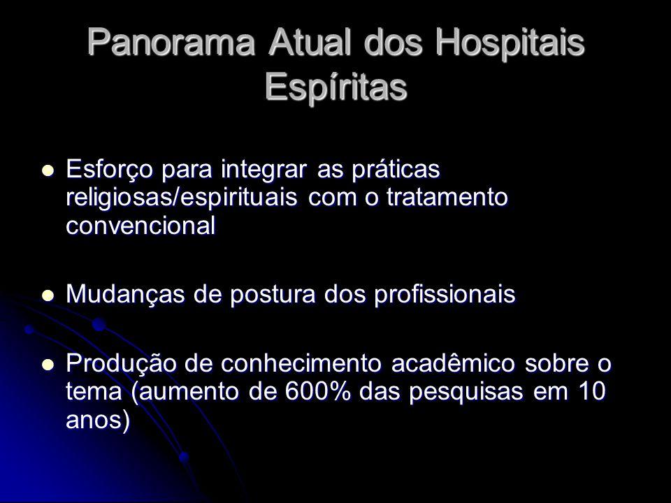 Panorama Atual dos Hospitais Espíritas Esforço para integrar as práticas religiosas/espirituais com o tratamento convencional Esforço para integrar as